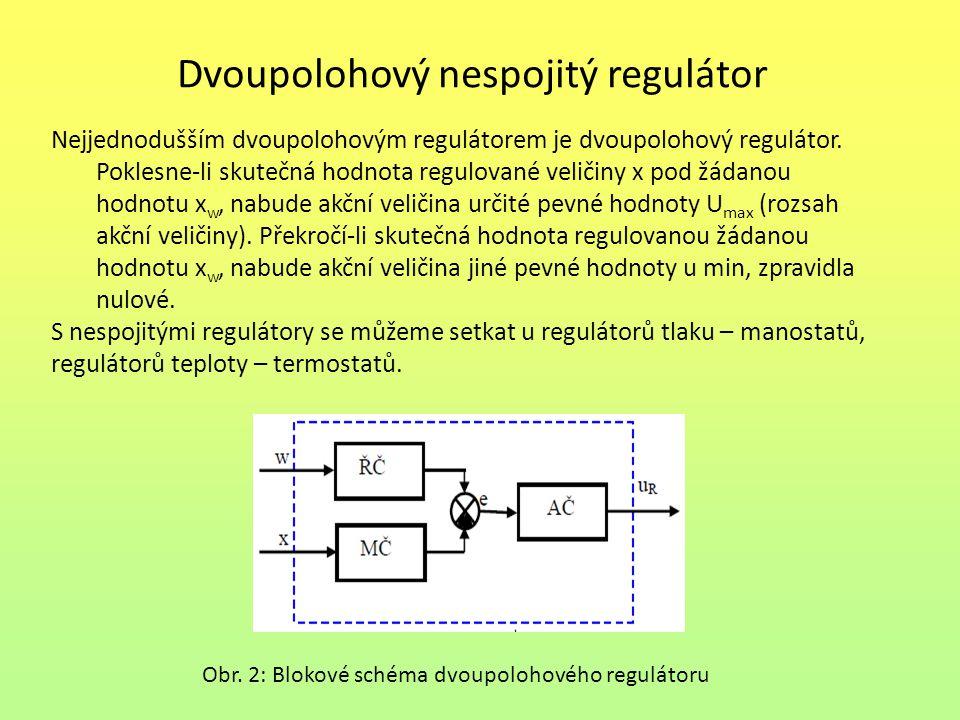 Dvoupolohový nespojitý regulátor Nejjednodušším dvoupolohovým regulátorem je dvoupolohový regulátor. Poklesne-li skutečná hodnota regulované veličiny