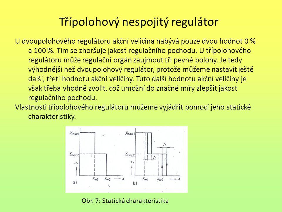 Třípolohový nespojitý regulátor U dvoupolohového regulátoru akční veličina nabývá pouze dvou hodnot 0 % a 100 %. Tím se zhoršuje jakost regulačního po