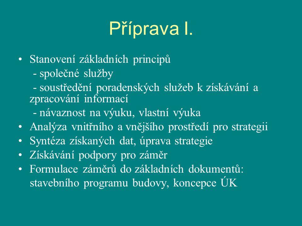 Příprava I. Stanovení základních principů - společné služby - soustředění poradenských služeb k získávání a zpracování informací - návaznost na výuku,