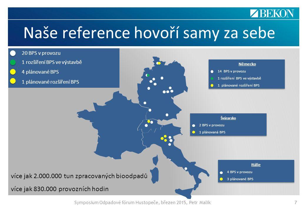 Symposium Odpadové fórum Hustopeče, březen 2015, Petr Malik7 Naše reference hovoří samy za sebe Švýcarsko 2 BPS v provozu 1 plánovaná BPS Švýcarsko 2