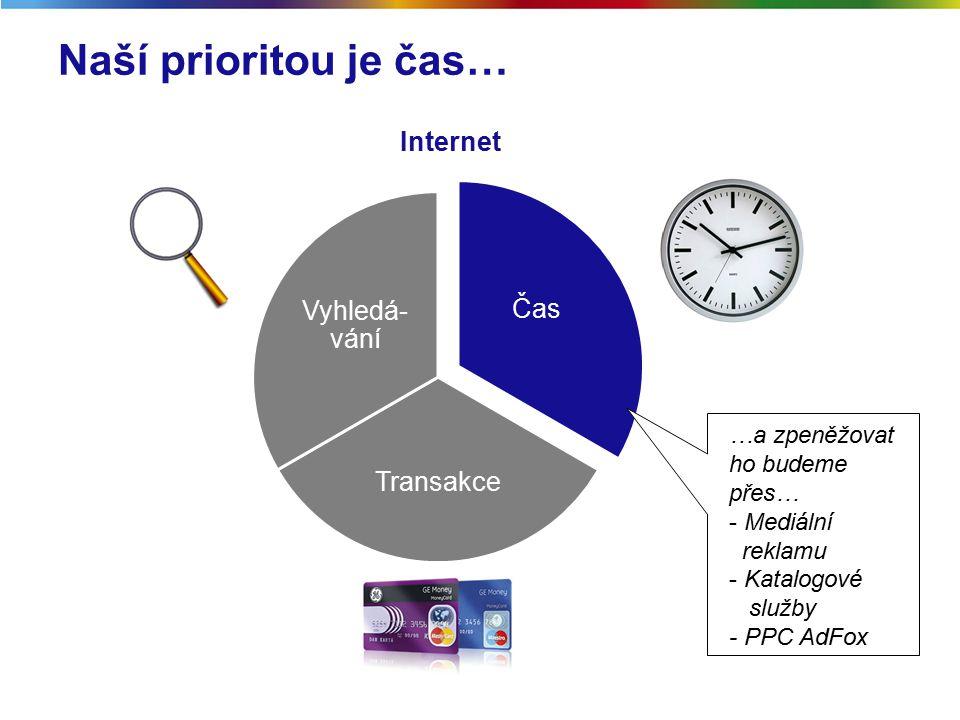Naší prioritou je čas… Čas Transakce Vyhledá- vání Internet …a zpeněžovat ho budeme přes… - Mediální reklamu - Katalogové služby - PPC AdFox