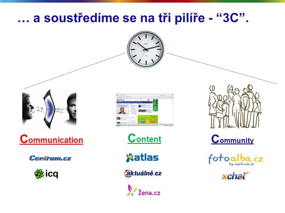 … a soustředíme se na tři pilíře - 3C . C ontent C ommunity C ommunication