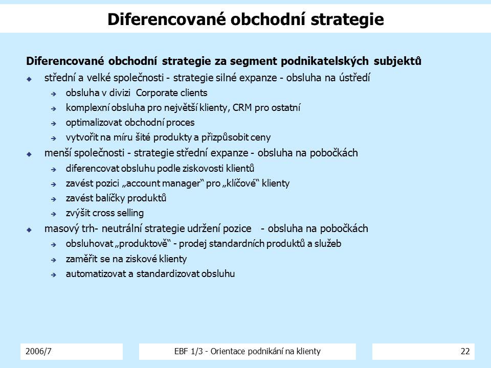 2006/7EBF 1/3 - Orientace podnikání na klienty22 Diferencované obchodní strategie Diferencované obchodní strategie za segment podnikatelských subjektů