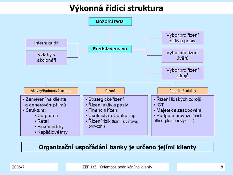 2006/7EBF 1/3 - Orientace podnikání na klienty8 Výkonná řídící struktura Interní audit Dozorčí rada Představenstvo Vztahy s akcionáři Výbor pro řízení