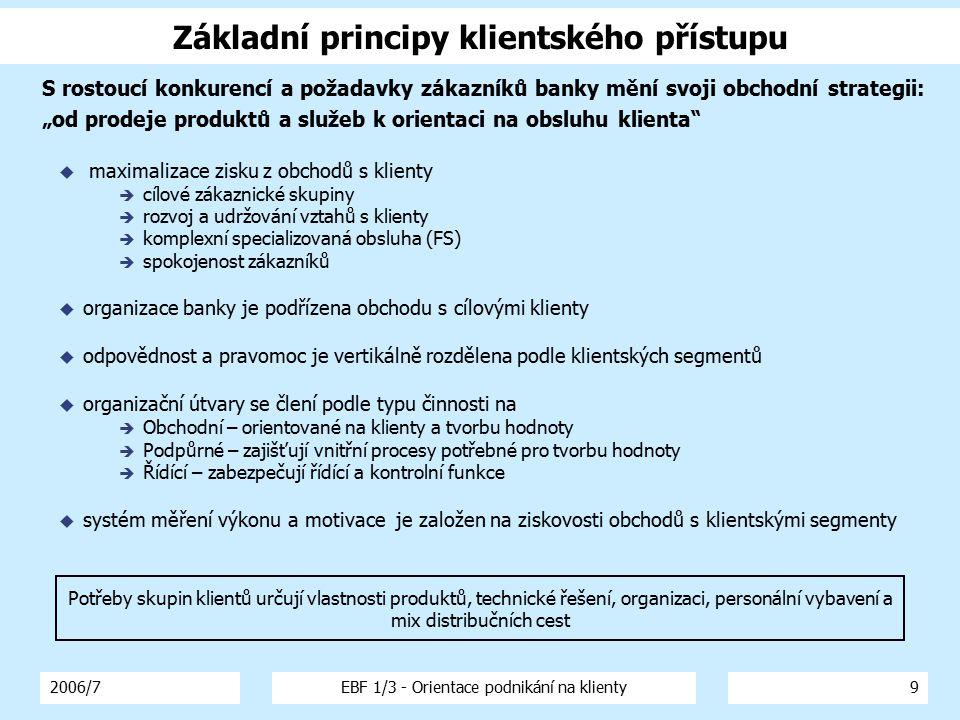 2006/7EBF 1/3 - Orientace podnikání na klienty9 Základní principy klientského přístupu  maximalizace zisku z obchodů s klienty  cílové zákaznické sk