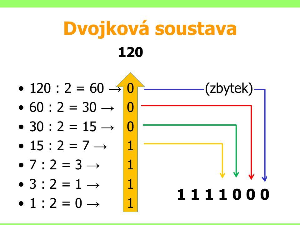 Dvojková soustava 120 : 2 = 60 → 0 (zbytek) 60 : 2 = 30 → 0 30 : 2 = 15 → 0 15 : 2 = 7 → 1 7 : 2 = 3 → 1 3 : 2 = 1 → 1 1 : 2 = 0 → 1 1 1 1 1 0 0 0 120