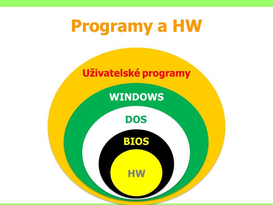 Programy a HW HW BIOS DOS WINDOWS Uživatelské programy