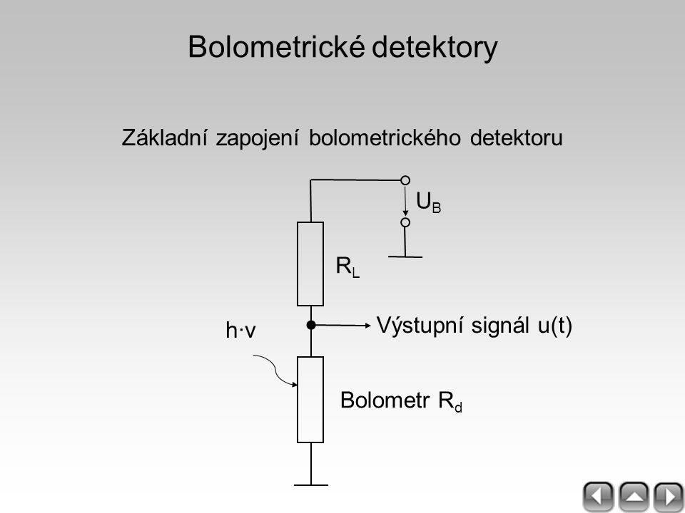 Bolometrické detektory Základní zapojení bolometrického detektoru UBUB RLRL Bolometr R d Výstupní signál u(t) h·vh·v