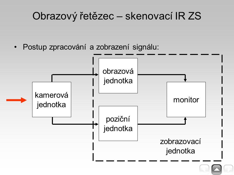 Obrazový řetězec – skenovací IR ZS Postup zpracování a zobrazení signálu: poziční jednotka obrazová jednotka kamerová jednotka monitor zobrazovací jed