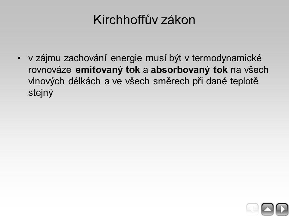 Kirchhoffův zákon v zájmu zachování energie musí být v termodynamické rovnováze emitovaný tok a absorbovaný tok na všech vlnových délkách a ve všech s