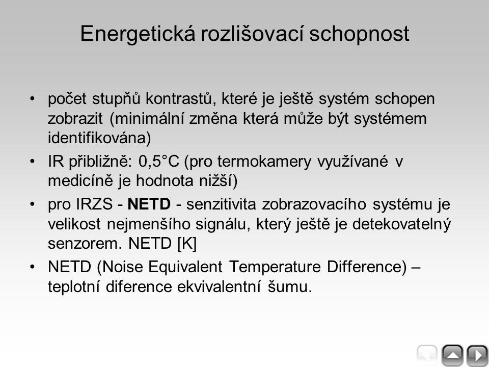 Energetická rozlišovací schopnost počet stupňů kontrastů, které je ještě systém schopen zobrazit (minimální změna která může být systémem identifiková