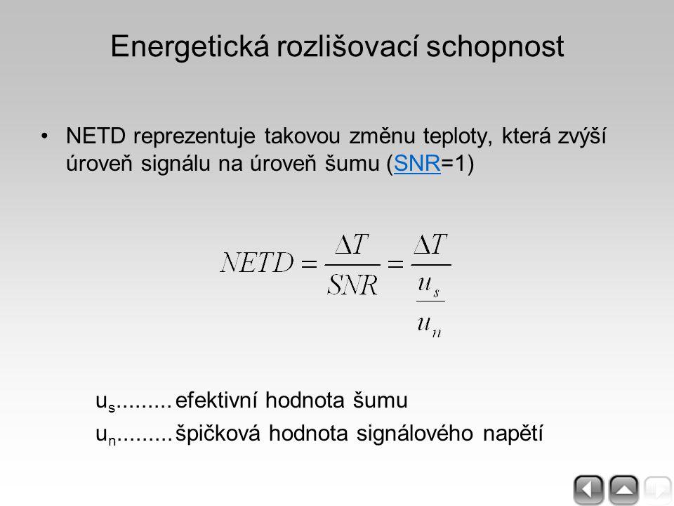 Energetická rozlišovací schopnost NETD reprezentuje takovou změnu teploty, která zvýší úroveň signálu na úroveň šumu (SNR=1)SNR u s.........efektivní