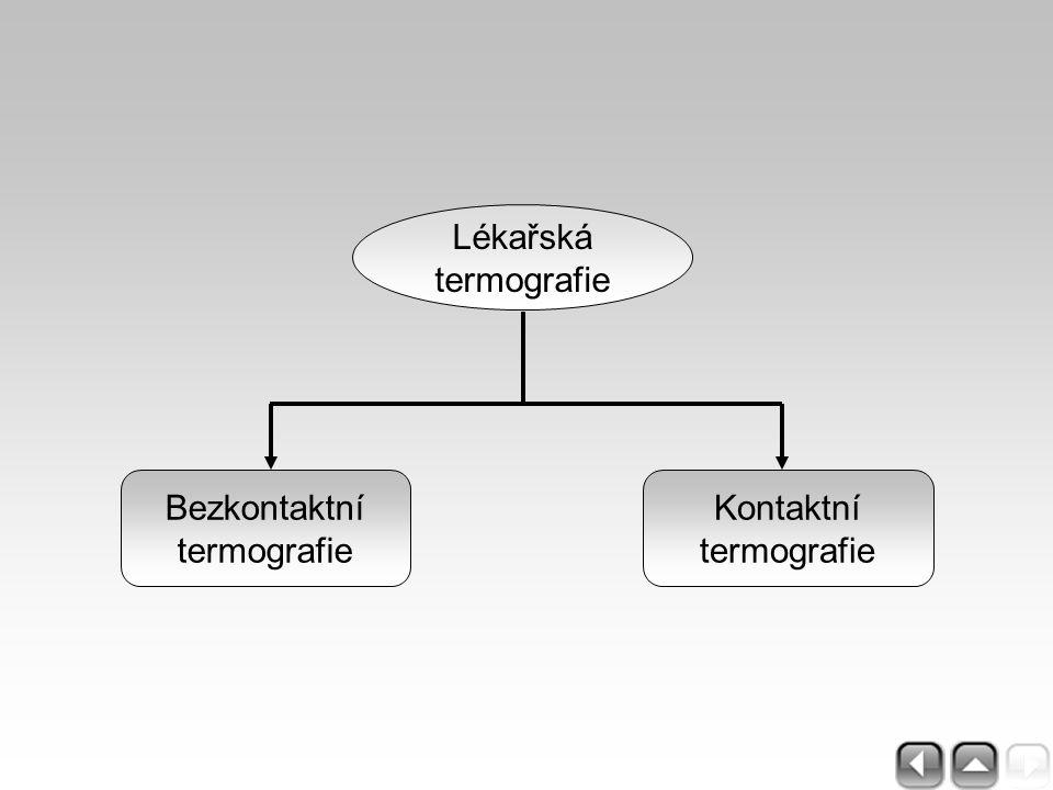Bezkontaktní termografie Kontaktní termografie Lékařská termografie