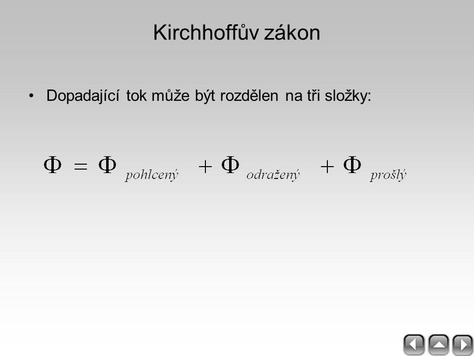 Kirchhoffův zákon Dopadající tok může být rozdělen na tři složky: