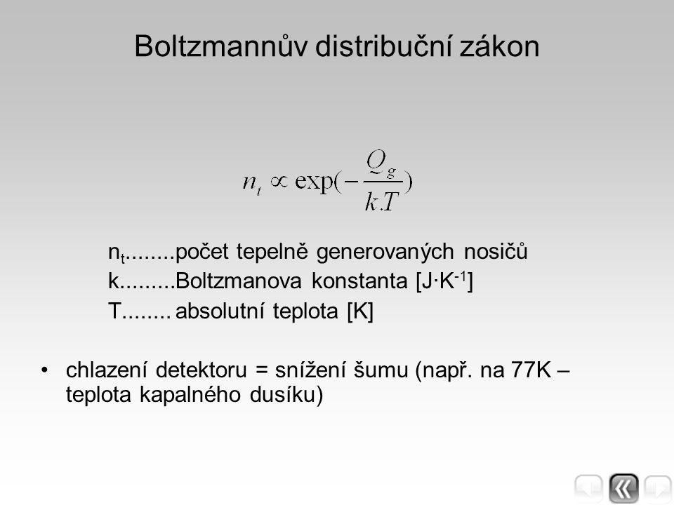 Boltzmannův distribuční zákon n t........počet tepelně generovaných nosičů k.........Boltzmanova konstanta [J·K -1 ] T........absolutní teplota [K] ch