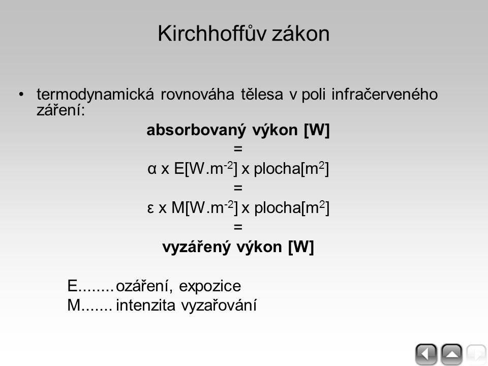 Kirchhoffův zákon termodynamická rovnováha tělesa v poli infračerveného záření: absorbovaný výkon [W] = α x E[W.m -2 ] x plocha[m 2 ] = ε x M[W.m -2 ]