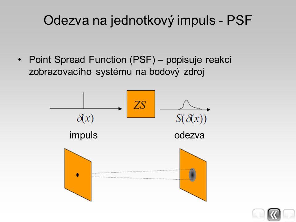 Odezva na jednotkový impuls - PSF Point Spread Function (PSF) – popisuje reakci zobrazovacího systému na bodový zdroj impulsodezva