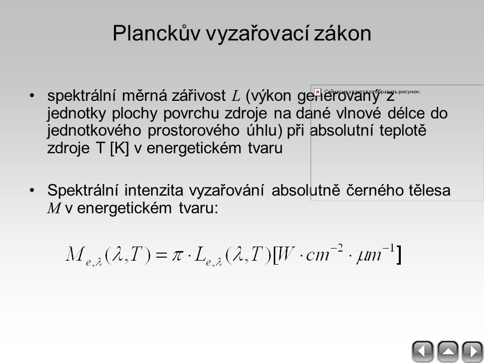 Planckův vyzařovací zákon spektrální měrná zářivost L (výkon generovaný z jednotky plochy povrchu zdroje na dané vlnové délce do jednotkového prostoro