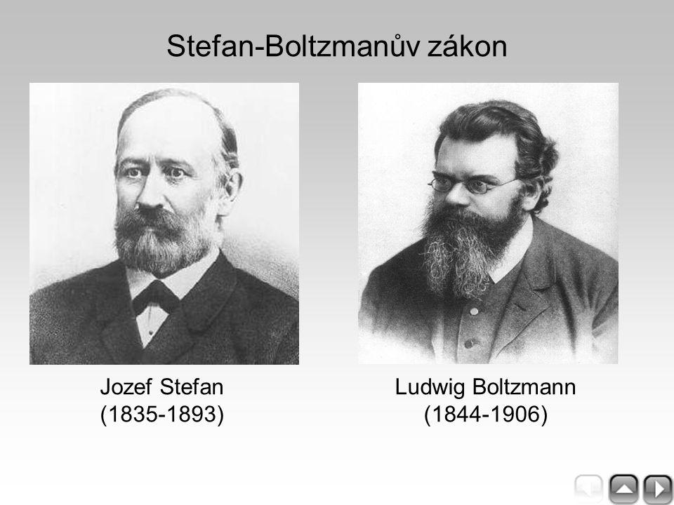 Stefan-Boltzmanův zákon Jozef Stefan (1835-1893) Ludwig Boltzmann (1844-1906)