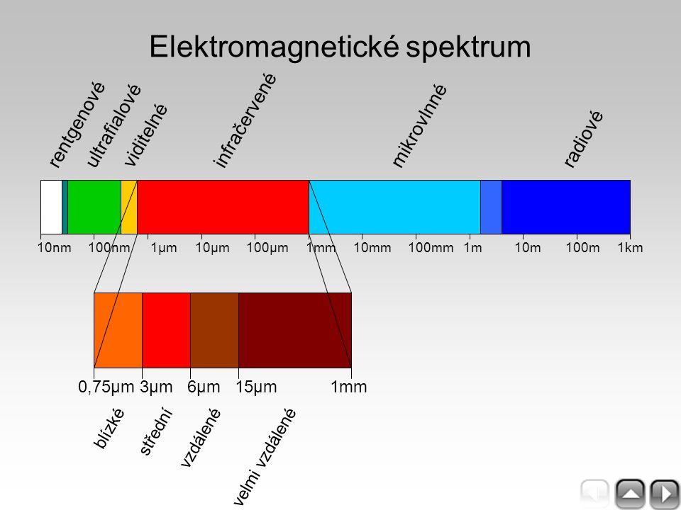 Normalizovaná detektivita D* - měrná detektivita (detektivita vztažená na jednotku plochy detektoru) A d.......aktivní plocha detektoru ∆f.......šířka přenášeného pásma při měření šumu příklad: bolometrický detektor (128 elementů) s responzivitou 5kV.W -1, v režimu 8-12μm má měrnou detektivitu 2.10 8 cm.Hz 1/2.