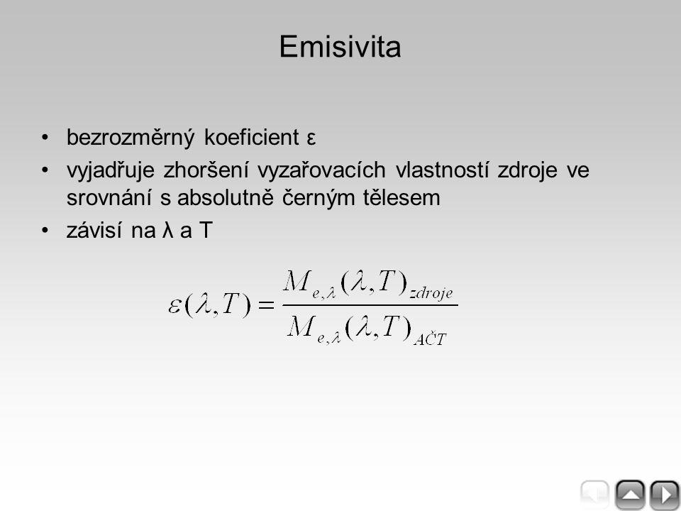 Emisivita bezrozměrný koeficient ε vyjadřuje zhoršení vyzařovacích vlastností zdroje ve srovnání s absolutně černým tělesem závisí na λ a T