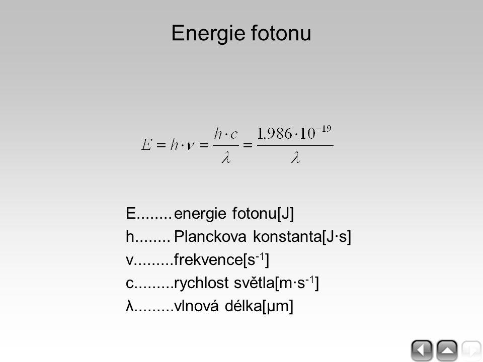 Energie fotonu E........energie fotonu[J] h........Planckova konstanta[J·s] v.........frekvence[s -1 ] c.........rychlost světla[m·s -1 ] λ.........vl