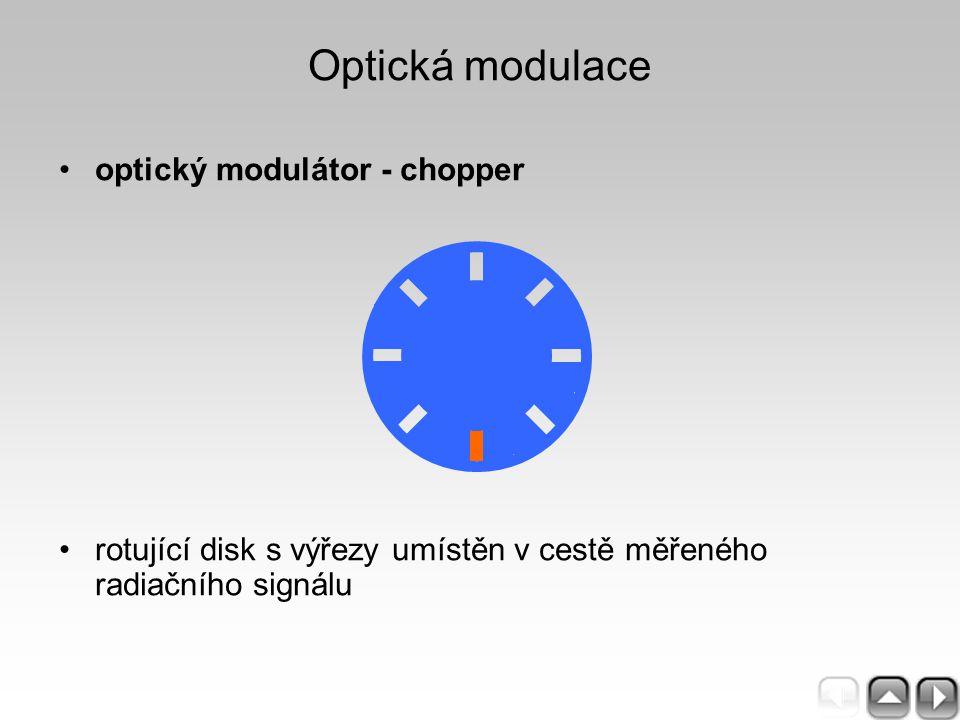 Optická modulace optický modulátor - chopper rotující disk s výřezy umístěn v cestě měřeného radiačního signálu