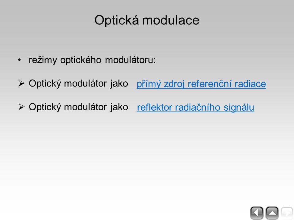 režimy optického modulátoru:  Optický modulátor jako Optická modulace přímý zdroj referenční radiace reflektor radiačního signálu
