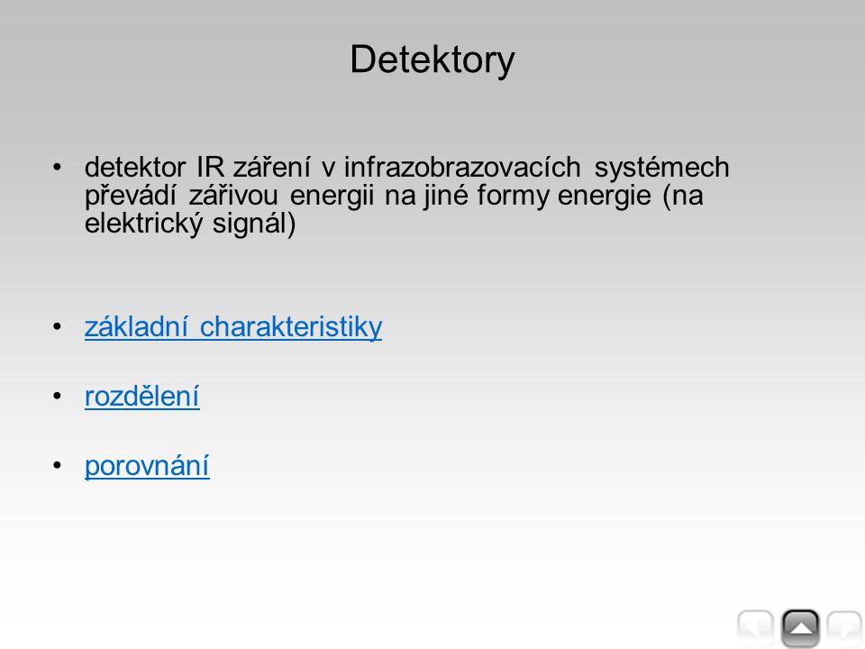 Detektory detektor IR záření v infrazobrazovacích systémech převádí zářivou energii na jiné formy energie (na elektrický signál) základní charakterist