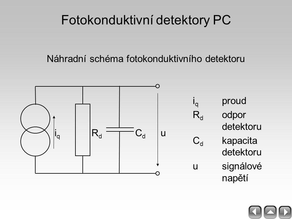 Fotokonduktivní detektory PC Náhradní schéma fotokonduktivního detektoru i q proud R d odpor detektoru C d kapacita detektoru usignálové napětí iqiq R
