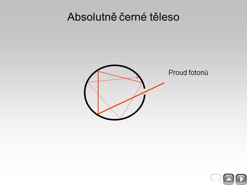 Planckův vyzařovací zákon základní zákon tepelného vyzařování AČT h........Planckova konstanta 6,6256 · 10 -34 [J · s] k B.......Boltzmannova konstanta 1,3807 · 10 -23 [J · K -1 ] c.........rychlost světla 2,9979 · 10 8 [m · s -1 ] C 1......1.