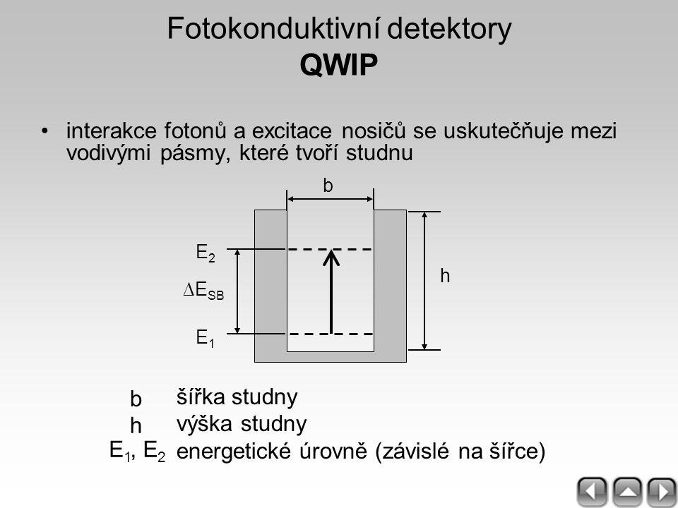 Fotokonduktivní detektory QWIP interakce fotonů a excitace nosičů se uskutečňuje mezi vodivými pásmy, které tvoří studnu šířka studny výška studny ene