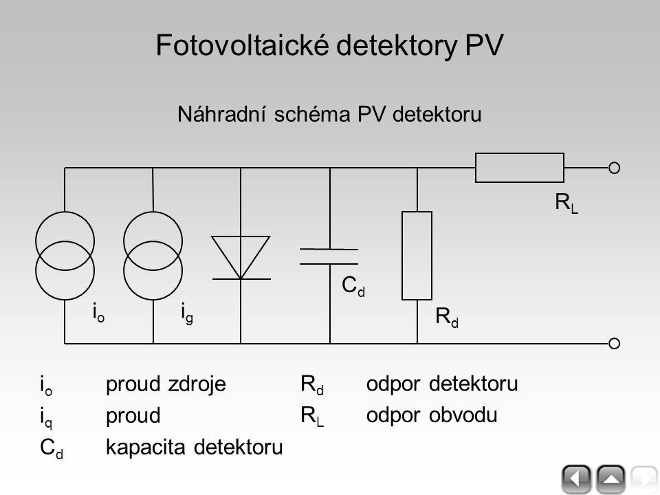 Fotovoltaické detektory PV Náhradní schéma PV detektoru i o proud zdroje i q proud C d kapacita detektoru ioio igig CdCd RdRd RLRL R d odpor detektoru