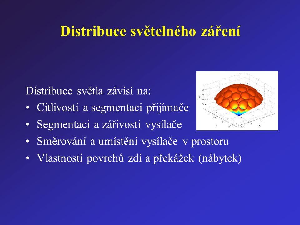 Distribuce světelného záření Distribuce světla závisí na: Citlivosti a segmentaci přijímače Segmentaci a zářivosti vysílače Směrování a umístění vysílače v prostoru Vlastnosti povrchů zdí a překážek (nábytek)