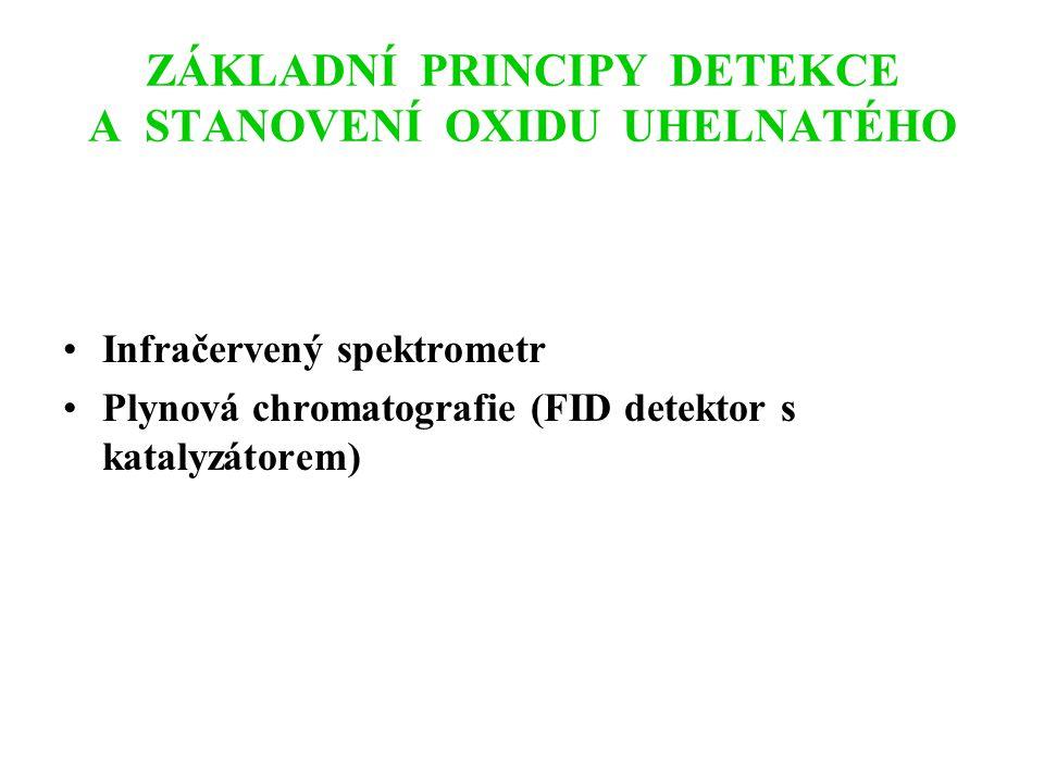 ZÁKLADNÍ PRINCIPY DETEKCE A STANOVENÍ UHLOVODÍKů (LEHKÝCH A PAU) Plynová chromatografie (GC-FID, GC-PID, GC- MS) Kapalinová chromatografie (UV detektor, DAD detektor, fluorescenční detektor, LC-MS)