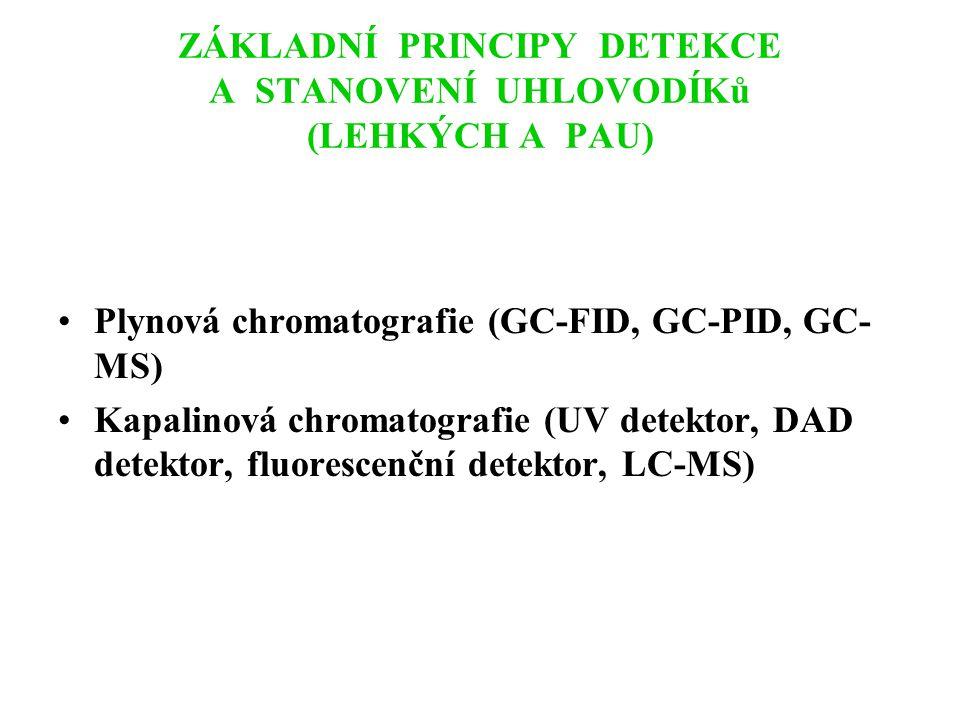ZÁKLADNÍ PRINCIPY DETEKCE A STANOVENÍ OZONU Chemiluminiscenční metoda (ethylen) Coulometrická metoda Adsorpční trubičky s trans-1,2-Bis(4- pyridyl)ethylenem Dobsonův spektrofotometr