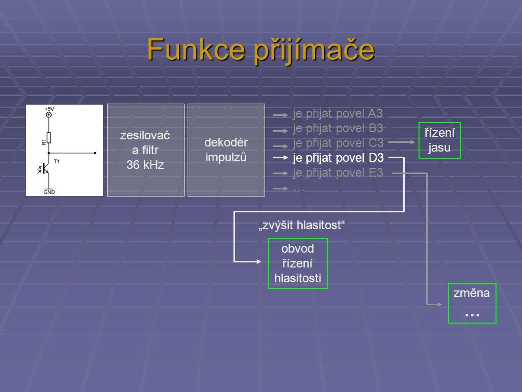 """Funkce přijímače dekodér impulzů zesilovač a filtr 36 kHz je přijat povel A3 je přijat povel B3 je přijat povel C3 je přijat povel D3 je přijat povel E3 … """"zvýšit hlasitost obvod řízení hlasitosti řízení jasu změna …"""