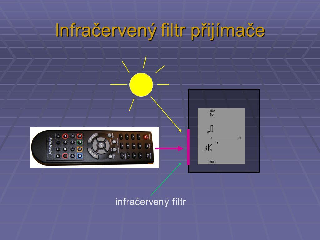 Infračervený filtr přijímače infračervený filtr