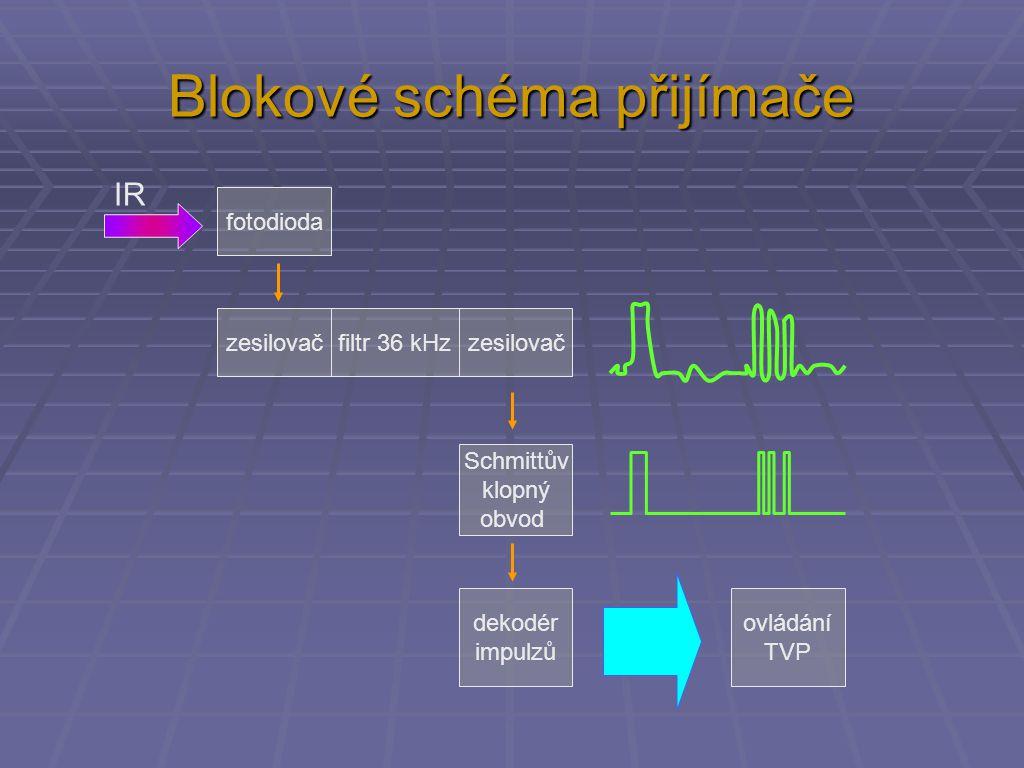 Blokové schéma přijímače dekodér impulzů fotodioda filtr 36 kHzzesilovač Schmittův klopný obvod ovládání TVP IR