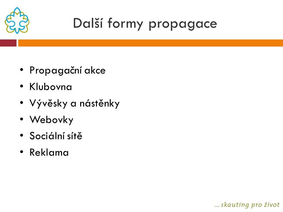 Další formy propagace Propagační akce Klubovna Vývěsky a nástěnky Webovky Sociální sítě Reklama