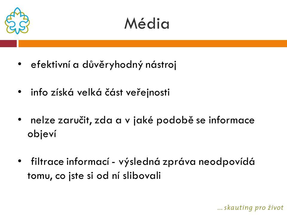 Média efektivní a důvěryhodný nástroj info získá velká část veřejnosti nelze zaručit, zda a v jaké podobě se informace objeví filtrace informací - výs