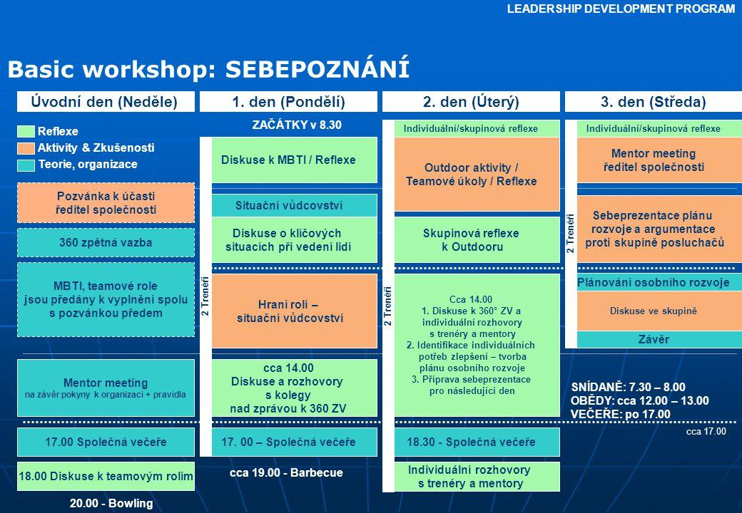 LEADERSHIP DEVELOPMENT PROGRAM Basic workshop: SEBEPOZNÁNÍ Úvodní den (Neděle)1.
