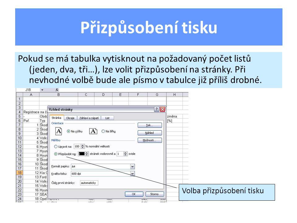 Pokud se má tabulka vytisknout na požadovaný počet listů (jeden, dva, tři…), lze volit přizpůsobení na stránky.