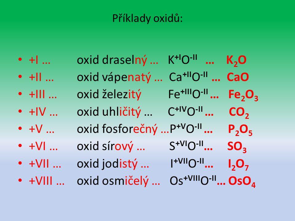 Příklady oxidů: +I … oxid draselný … K +I O -II … K 2 O +II …oxid vápenatý … Ca +II O -II … CaO +III …oxid železitý Fe +III O -II … Fe 2 O 3 +IV …oxid uhličitý … C +IV O -II … CO 2 +V …oxid fosforečný …P +V O -II … P 2 O 5 +VI …oxid sírový … S +VI O -II … SO 3 +VII …oxid jodistý … I +VII O -II … I 2 O 7 +VIII …oxid osmičelý … Os +VIII O -II … OsO 4