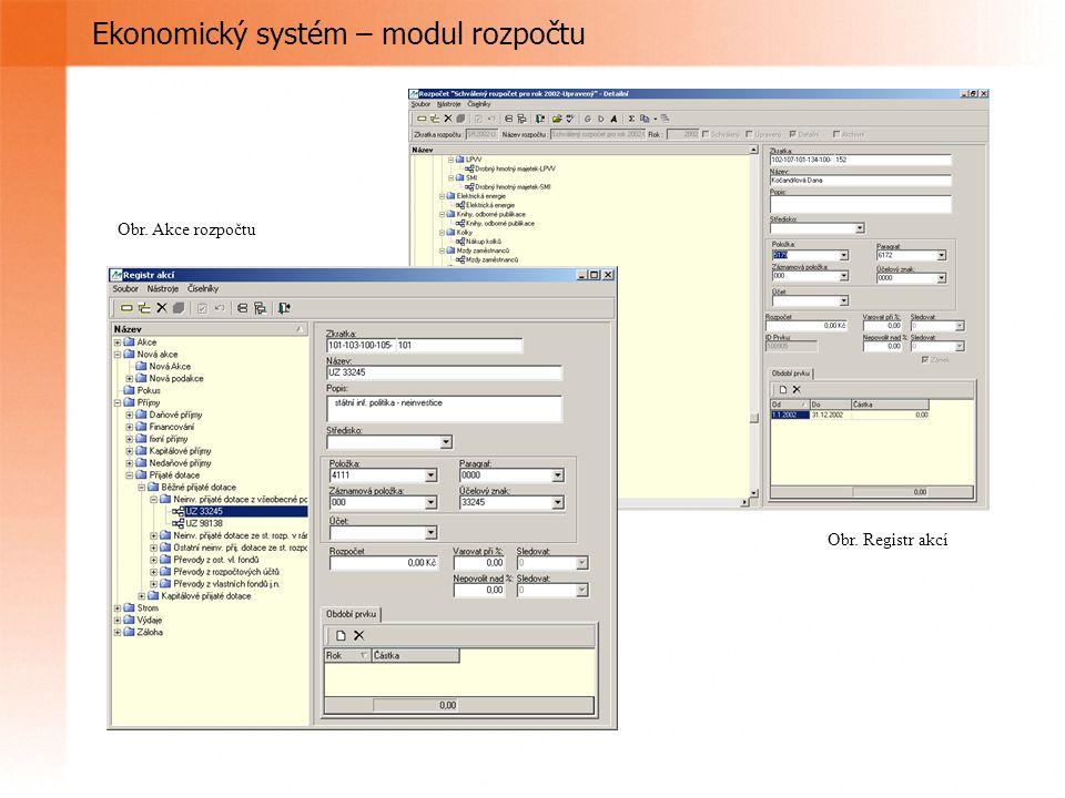 Ekonomický systém – modul rozpočtu Obr. Registr akcí Obr. Akce rozpočtu