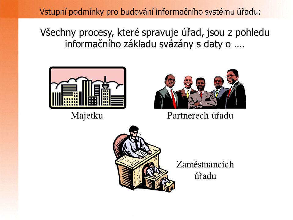 Vstupní podmínky pro budování informačního systému úřadu: Všechny procesy, které spravuje úřad, jsou z pohledu informačního základu svázány s daty o ….