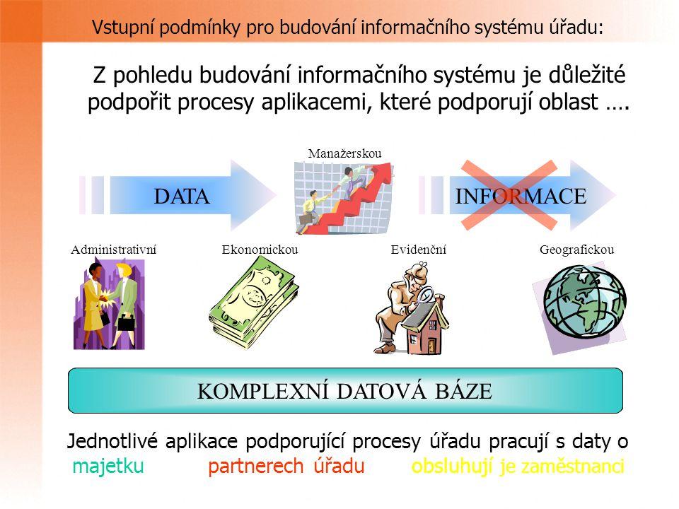 Vstupní podmínky pro budování informačního systému úřadu: Z pohledu budování informačního systému je důležité podpořit procesy aplikacemi, které podpo