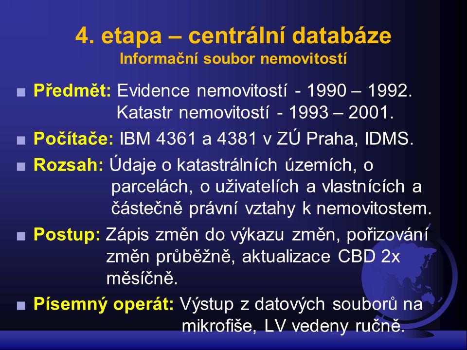 4. etapa – centrální databáze Informační soubor nemovitostí ■Předmět: Evidence nemovitostí - 1990 – 1992. Katastr nemovitostí - 1993 – 2001. ■Počítače