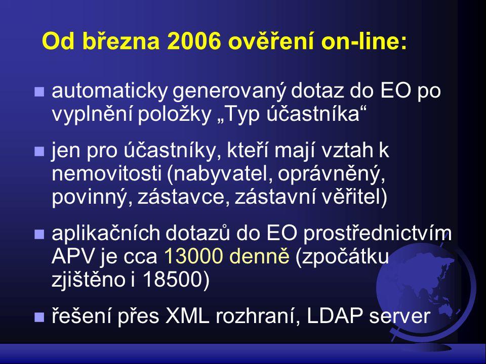 """Od března 2006 ověření on-line: automaticky generovaný dotaz do EO po vyplnění položky """"Typ účastníka"""" jen pro účastníky, kteří mají vztah k nemovitos"""