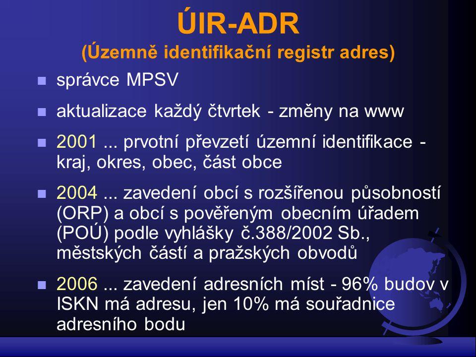 ÚIR-ADR (Územně identifikační registr adres) správce MPSV aktualizace každý čtvrtek - změny na www 2001... prvotní převzetí územní identifikace - kraj